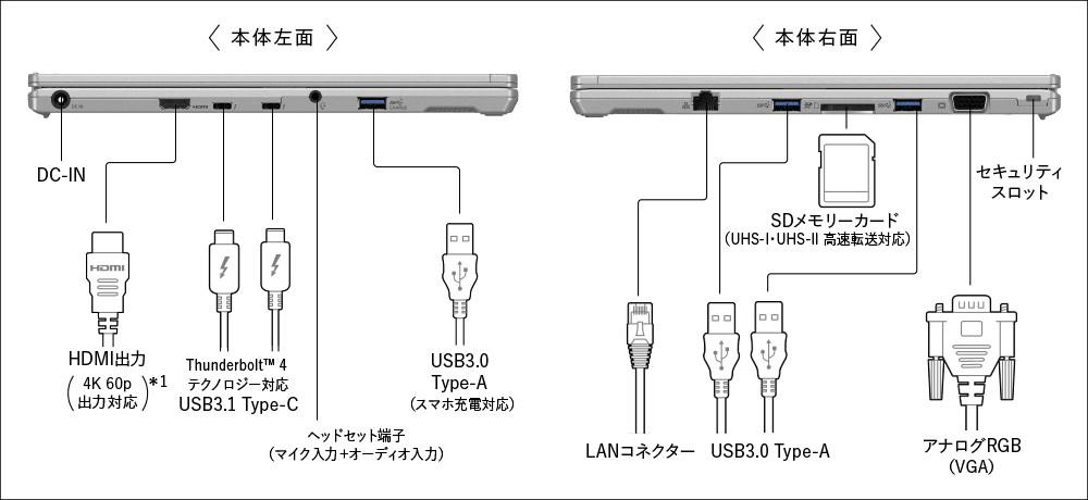 Panasonic Let's Note FV1