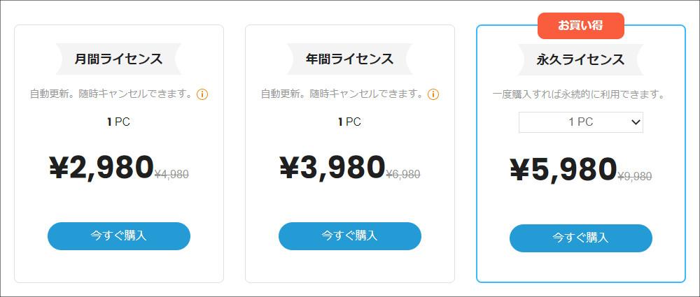 iMyFone Filme ビデオエディター 価格