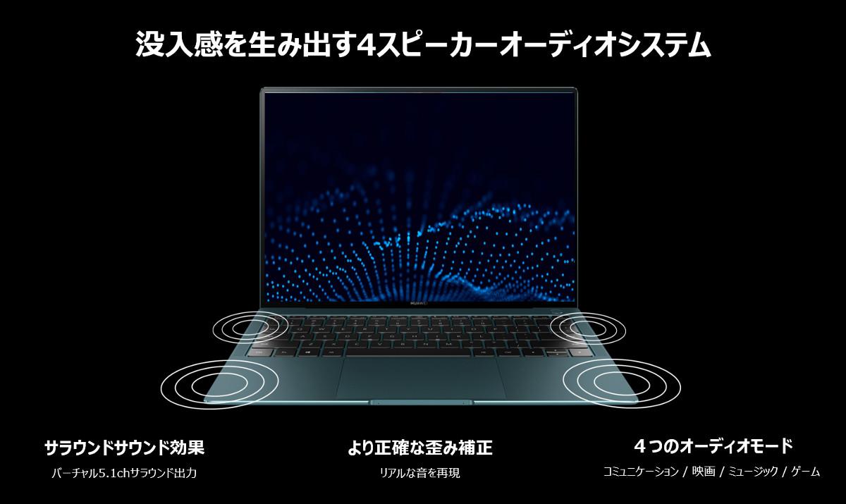HUAWEI MateBook X Pro 2021