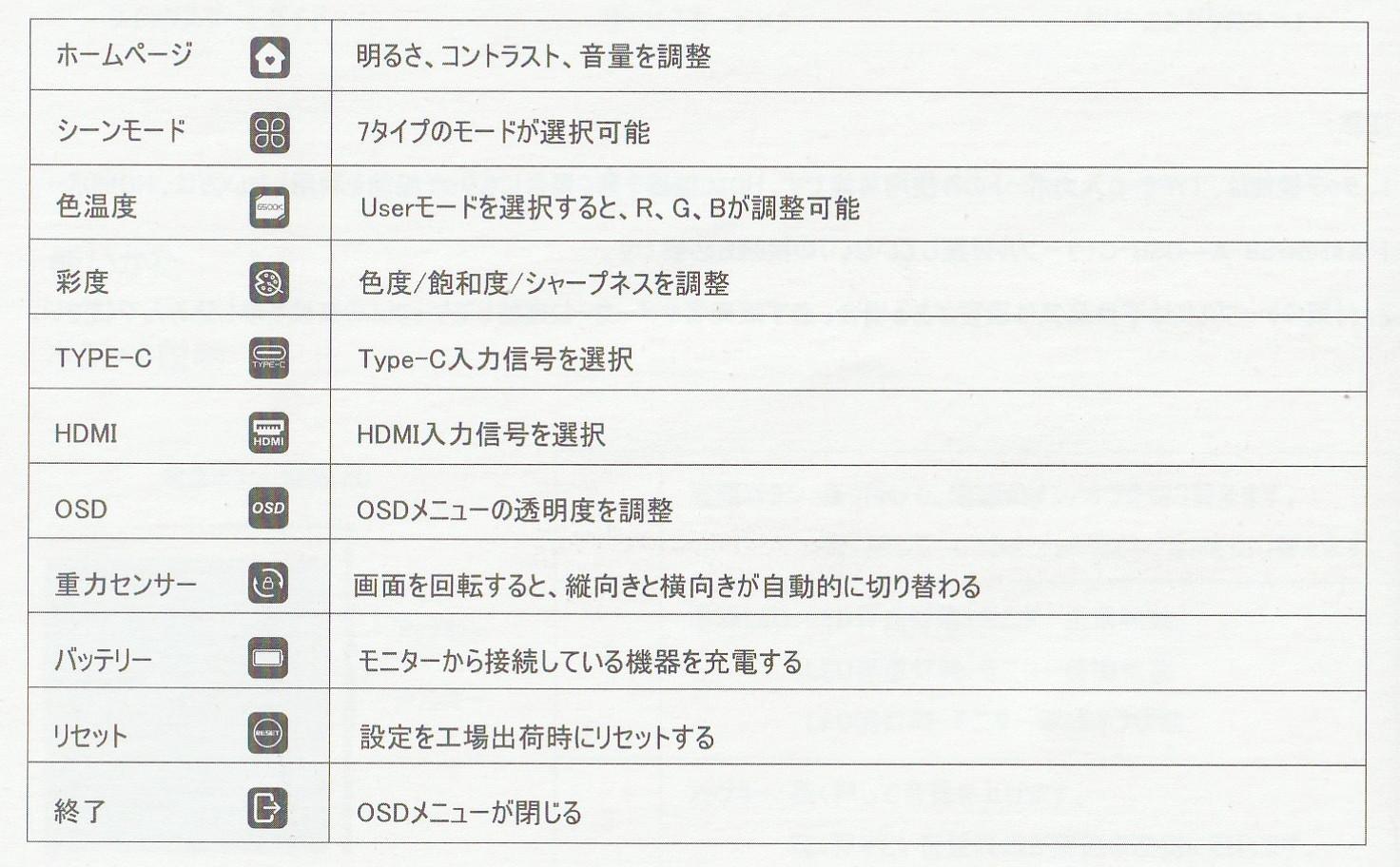innocn PU15-PRE 設定メニュー