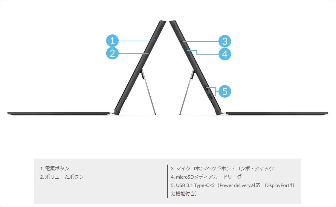 Lenovo IdeaPad Duet 350i