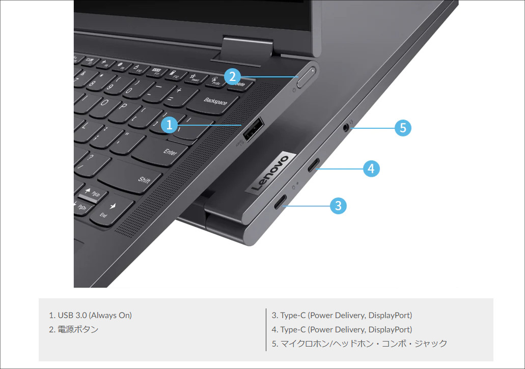 Lenovo Yoga 760(14)