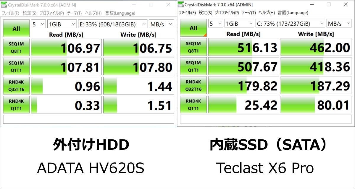 hdd_cdm7