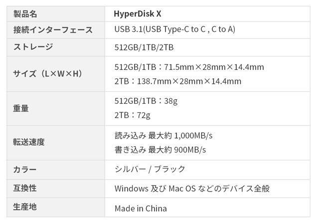 HyperDisk-X スペック表