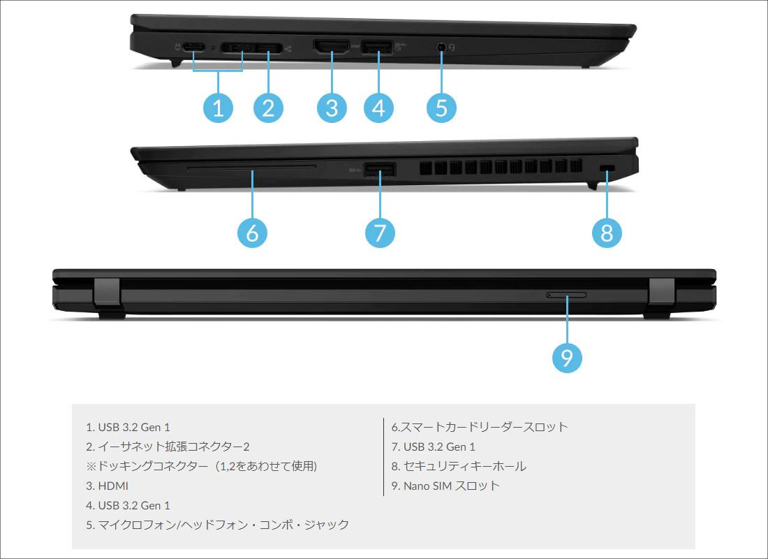 Lenovo ThinkPad X13 Gen 2 (AMD)