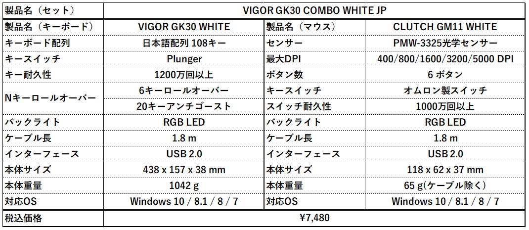 MSI VIGOR GK30 COMBO WHITE JP