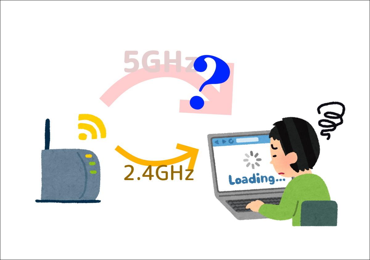 wifi_2.4ghz to 5ghz